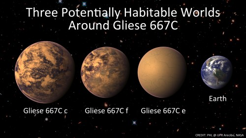 gliese667c_habitable-500x281