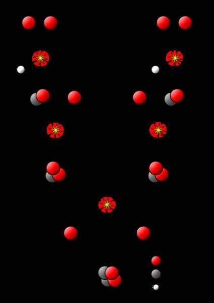 424px-Fusión_solar
