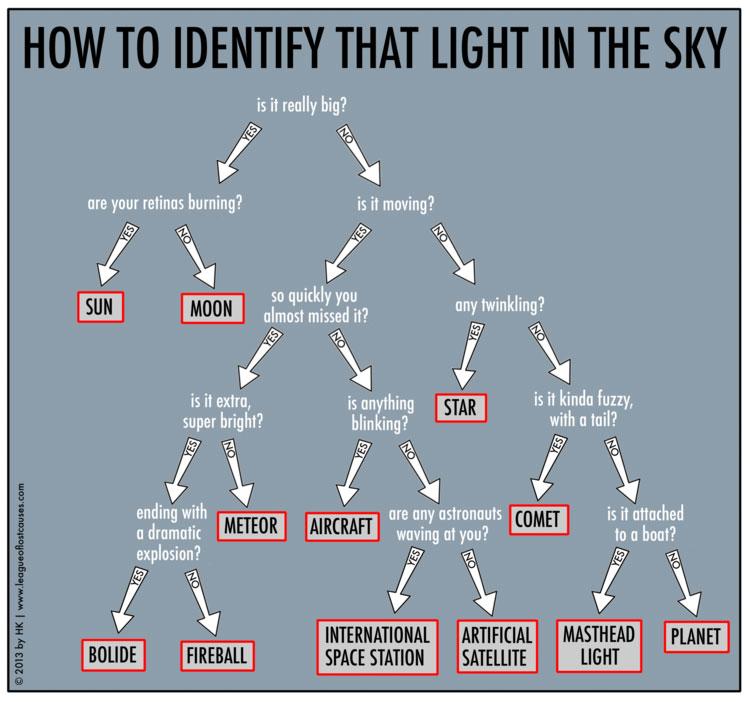astronomy101_hk_750
