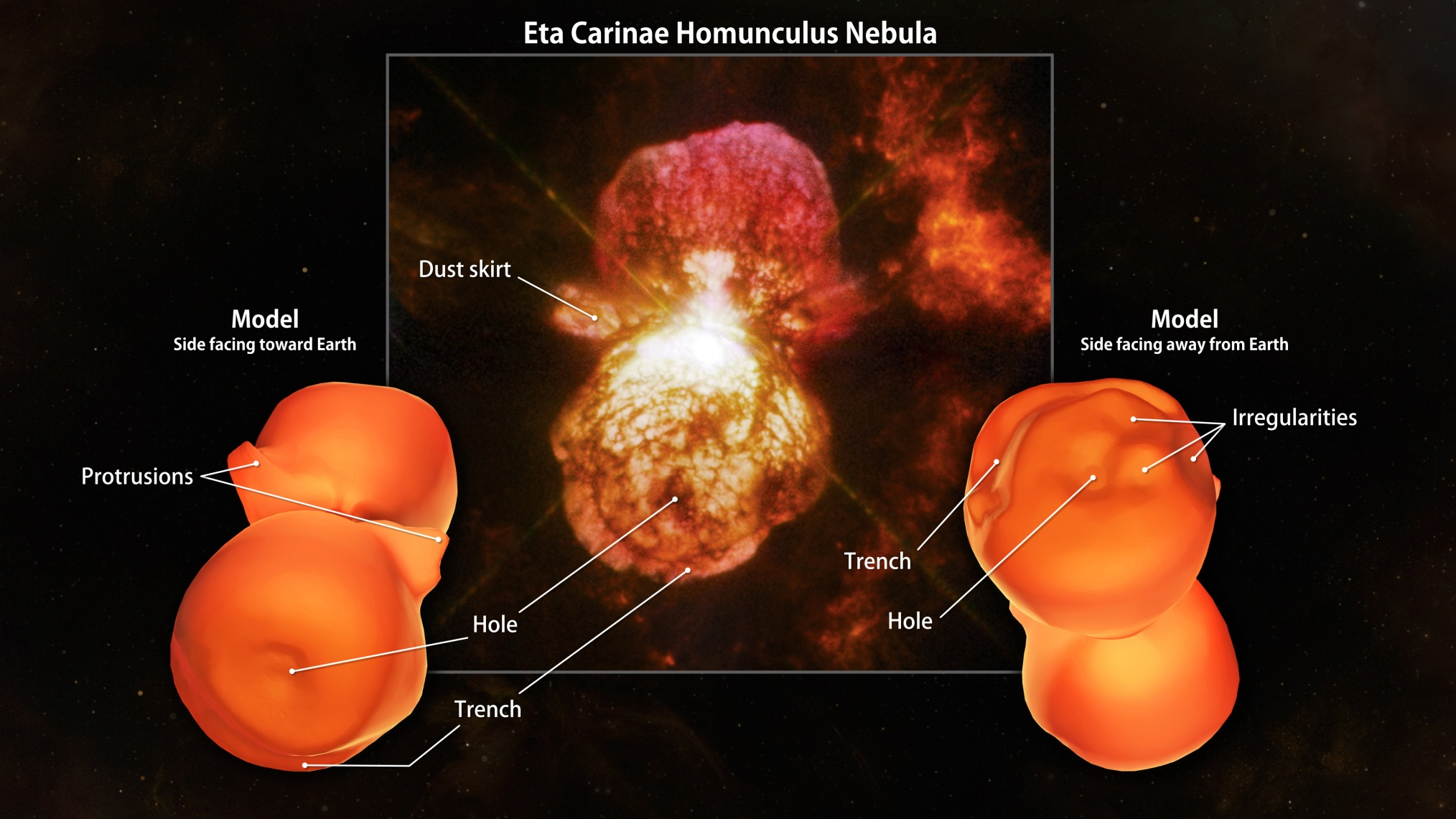 etacarinae_model_comparison_labels2048